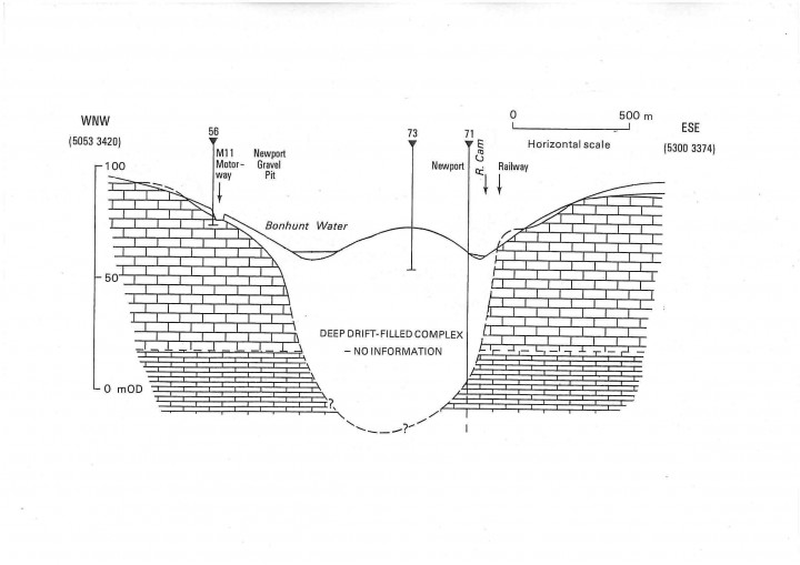Cam-Stort buried valley at Newport (from Lake and Wilson 1990) Copyright: British Geological Survey